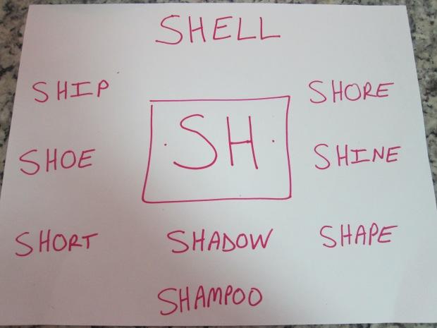 SH (b)
