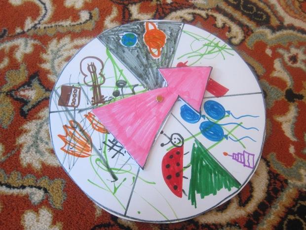 Story Wheel (8)