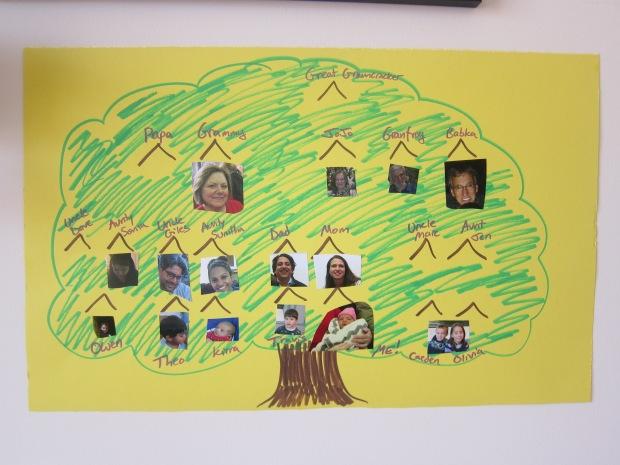 Family Tree (6)